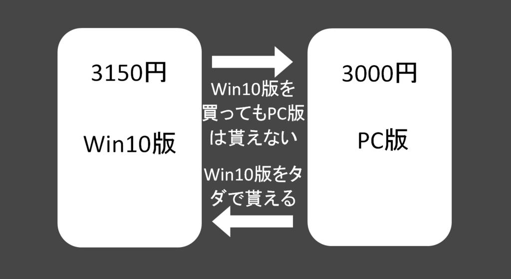 f:id:tai_haru:20180408182956p:plain