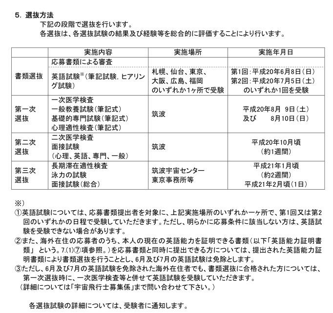 f:id:tai_pointsite_netbusiness:20170709052247j:image