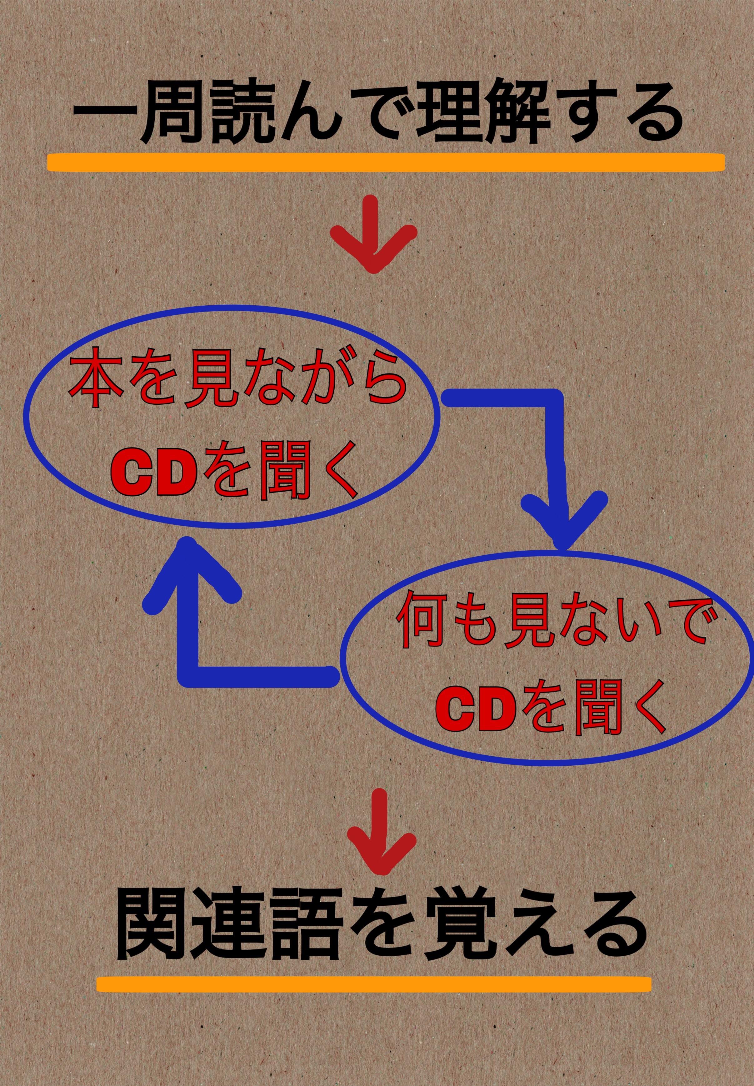 f:id:tai_pointsite_netbusiness:20170714162458j:image