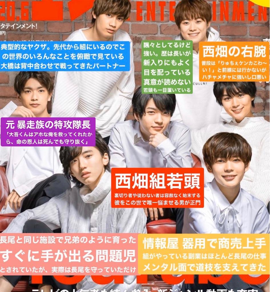 f:id:taichechan_kawaii:20200428163445j:image