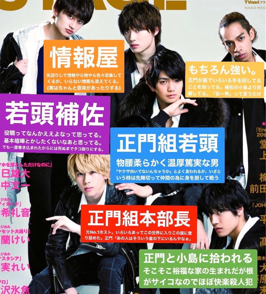 f:id:taichechan_kawaii:20200428163449j:image