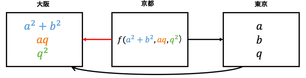f:id:taichi6930-tokyojihen-pelusa:20180817203554p:plain