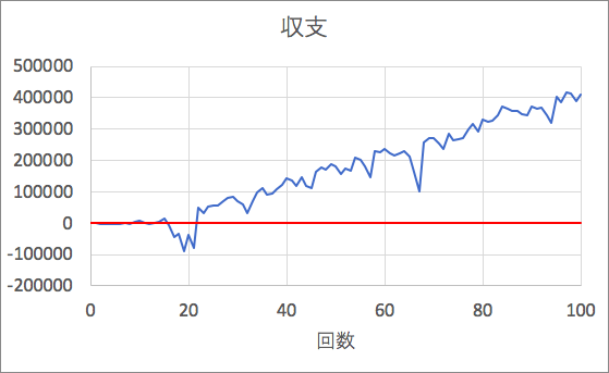 f:id:taichi6930-tokyojihen-pelusa:20180819233426p:plain