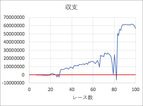 f:id:taichi6930-tokyojihen-pelusa:20180827004619p:plain