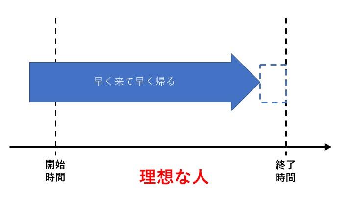 f:id:taichi6930-tokyojihen-pelusa:20180922205349j:plain