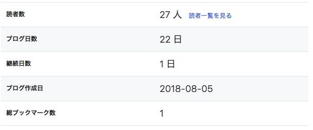 f:id:taichi6930-tokyojihen-pelusa:20181001204508p:plain