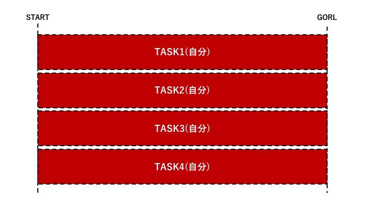 f:id:taichi6930-tokyojihen-pelusa:20181021221337j:plain