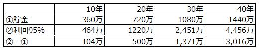 f:id:taichisan:20170331003048p:plain
