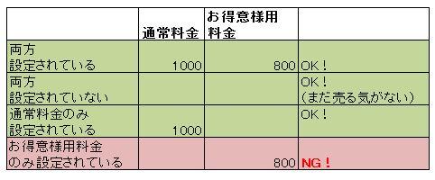 f:id:taichiw:20140705125422j:plain