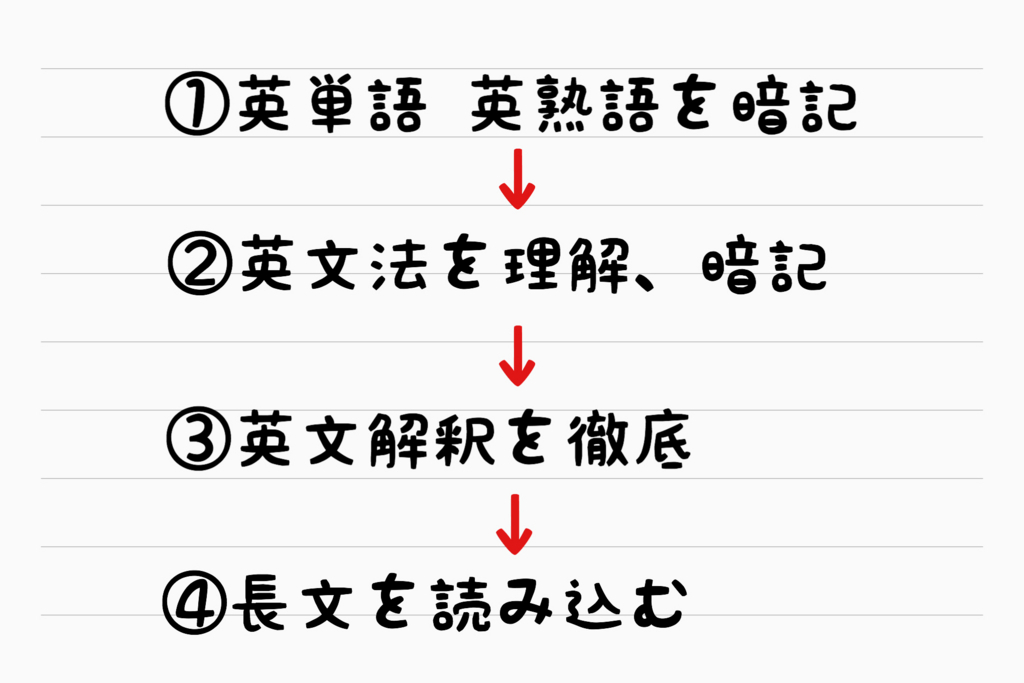 f:id:taichiyamashita:20180709182039j:plain