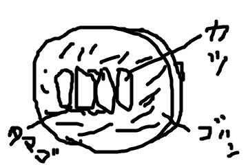 f:id:taicho-fujiyama:20180206161554p:plain