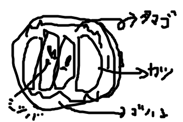 f:id:taicho-fujiyama:20180206162749p:plain