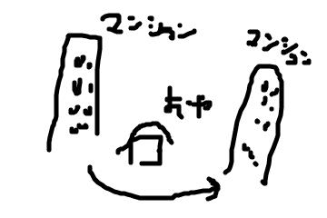 f:id:taicho-fujiyama:20180320174539p:plain