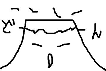 f:id:taicho-fujiyama:20180423170626p:plain