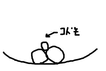 f:id:taicho-fujiyama:20180519063651p:plain