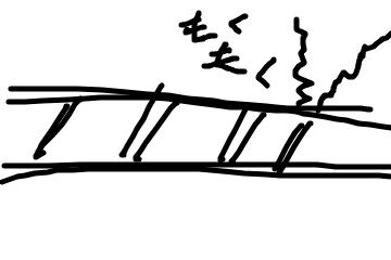 f:id:taicho-fujiyama:20180606013855p:plain