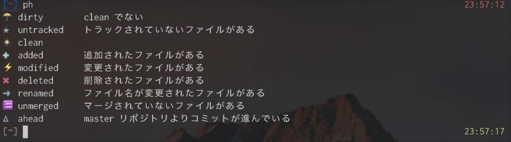 f:id:taiga006:20170415000821p:plain