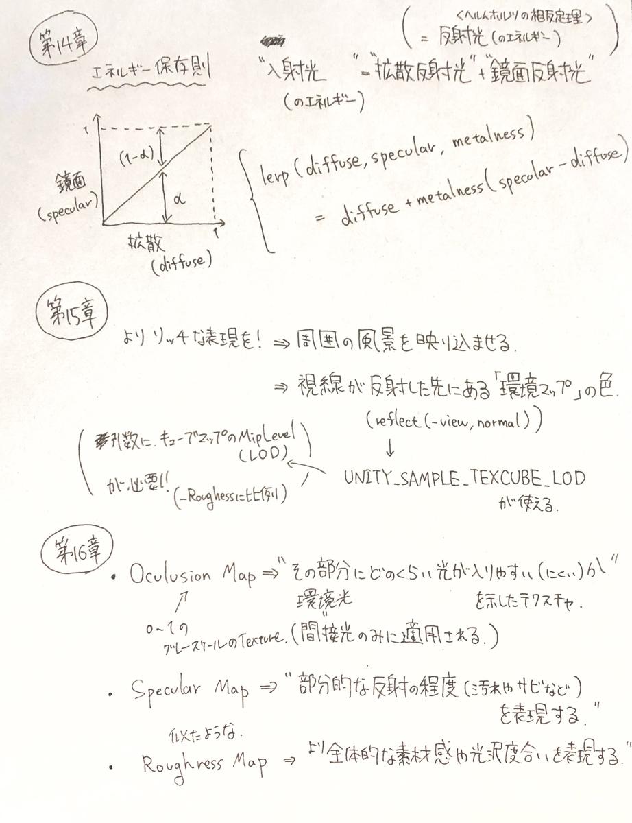 f:id:taiga006:20201013234418j:plain