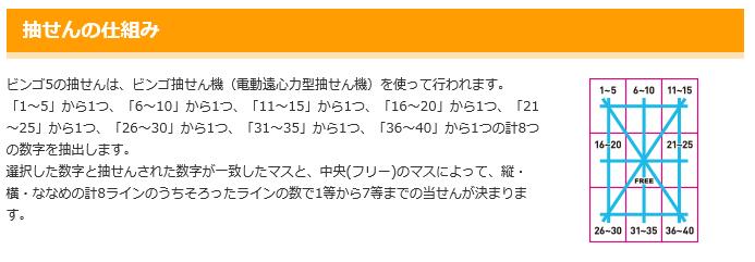 f:id:taigixi:20170411005859p:plain