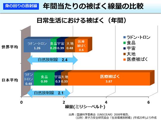 f:id:taiju-ssk:20190924135119p:plain