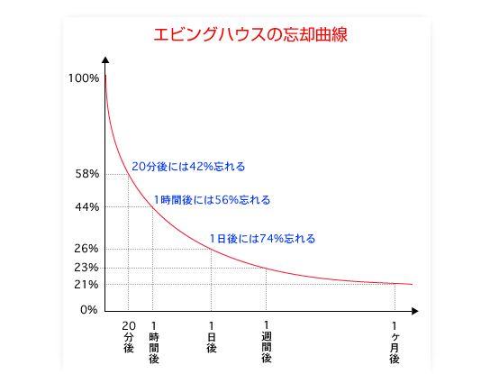 f:id:taiki69:20170108162520j:plain