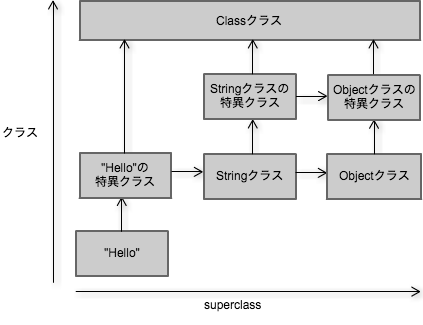 f:id:taiki_sano:20160924202438p:plain