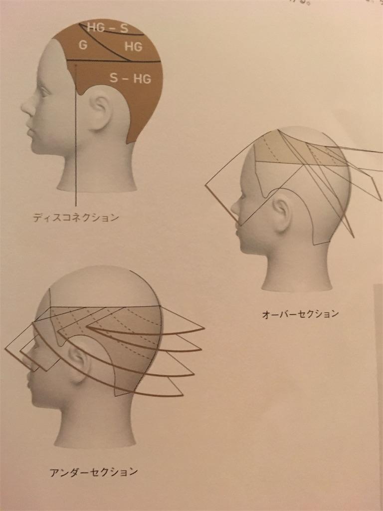 f:id:taikikun81:20170710220552j:image