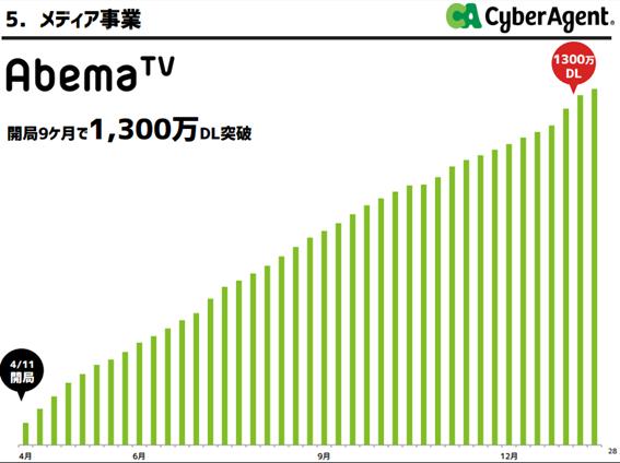f:id:taikiwaya:20170226040255p:plain