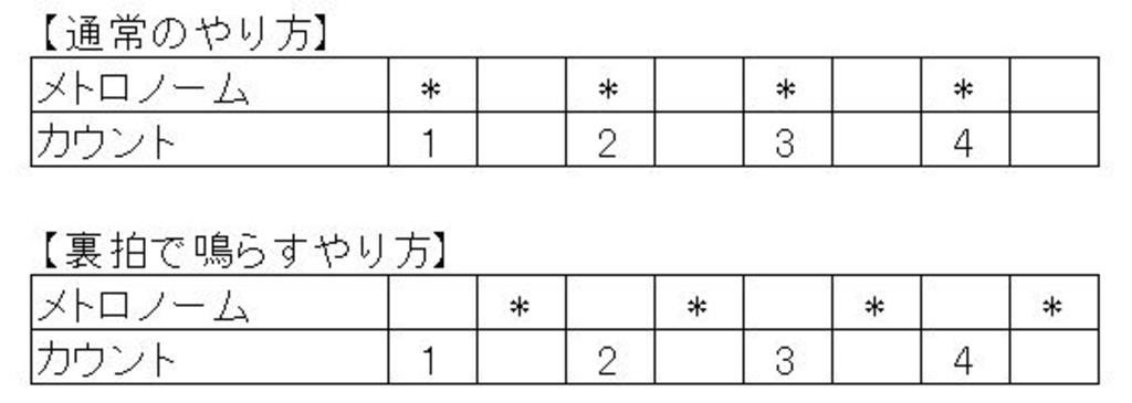 f:id:taikomochi1019:20160928020031j:plain