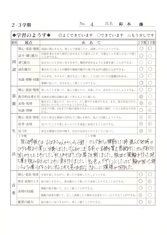 f:id:taikotodasuzuki:20180116160221j:plain
