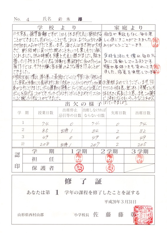 f:id:taikotodasuzuki:20180116161551j:plain