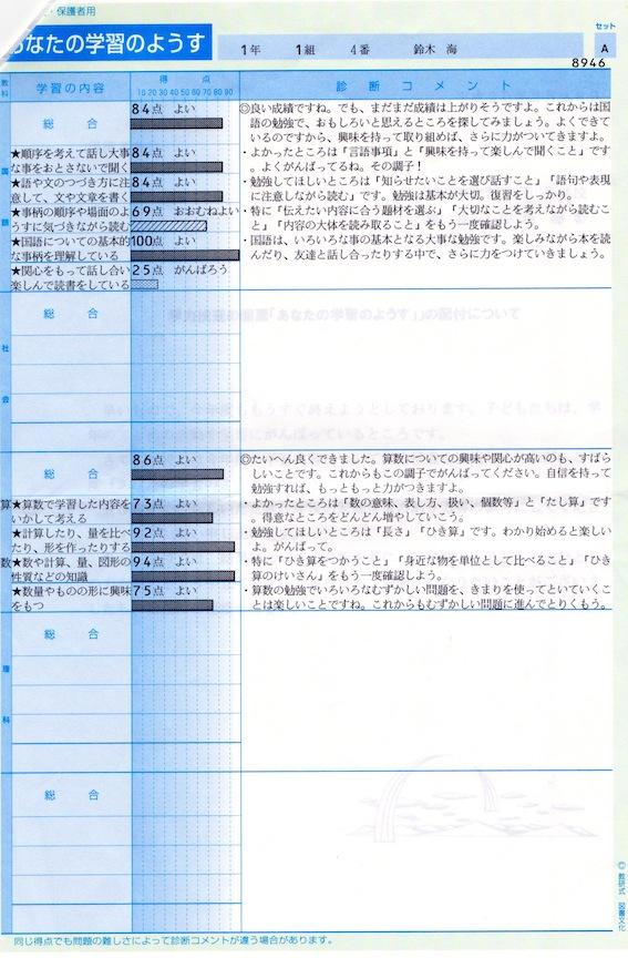 f:id:taikotodasuzuki:20180116162453j:plain