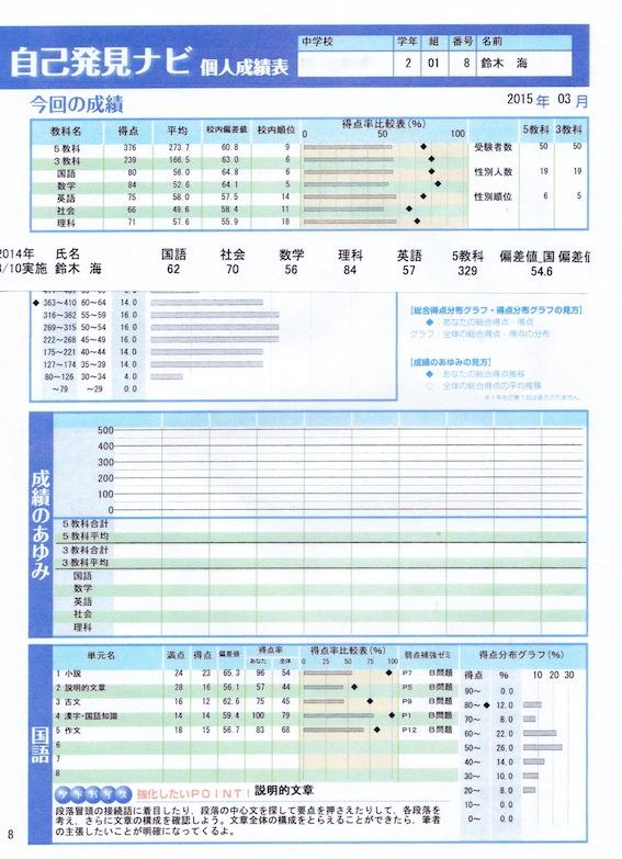 f:id:taikotodasuzuki:20180125172514j:plain