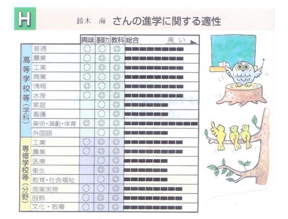 f:id:taikotodasuzuki:20180125172627j:plain