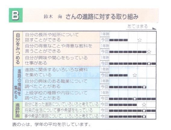 f:id:taikotodasuzuki:20180125173203j:plain