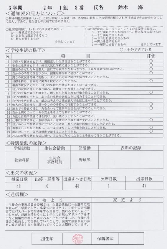 f:id:taikotodasuzuki:20180125173620j:plain