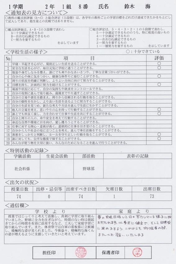 f:id:taikotodasuzuki:20180125173755j:plain