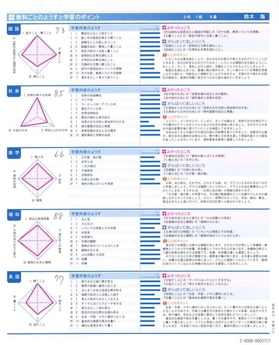 f:id:taikotodasuzuki:20180125173945j:plain