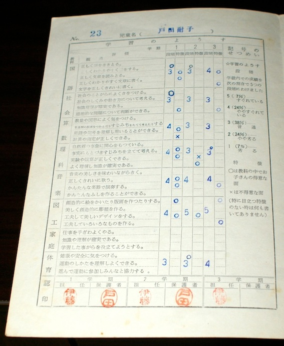f:id:taikotodasuzuki:20180208144720j:plain