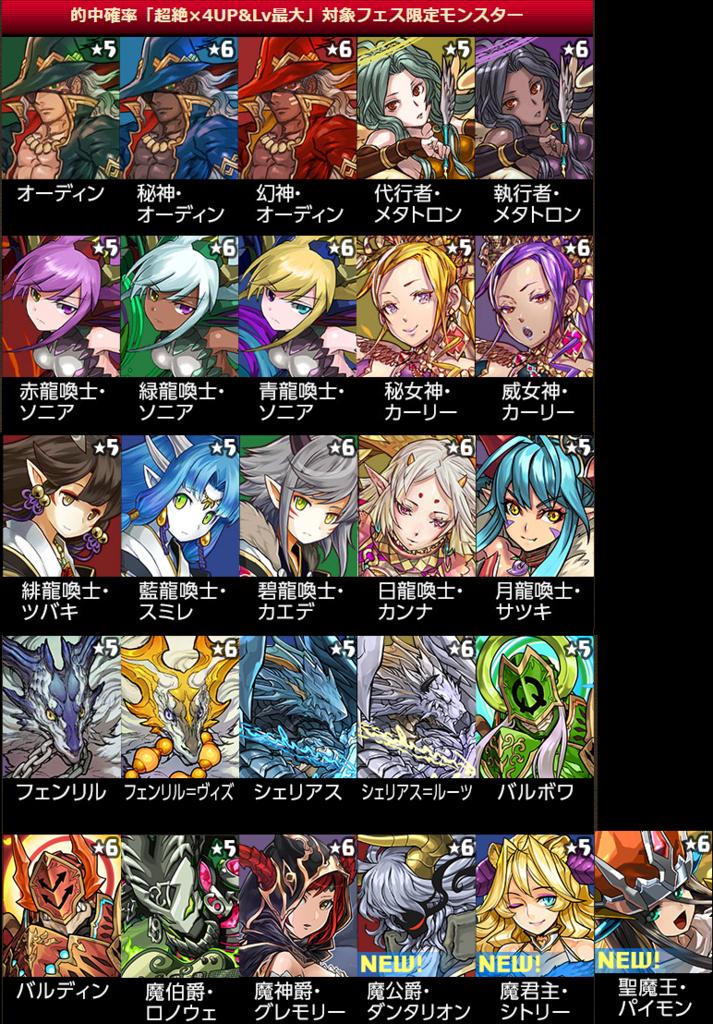f:id:taikutsu8823:20160801220504p:plain