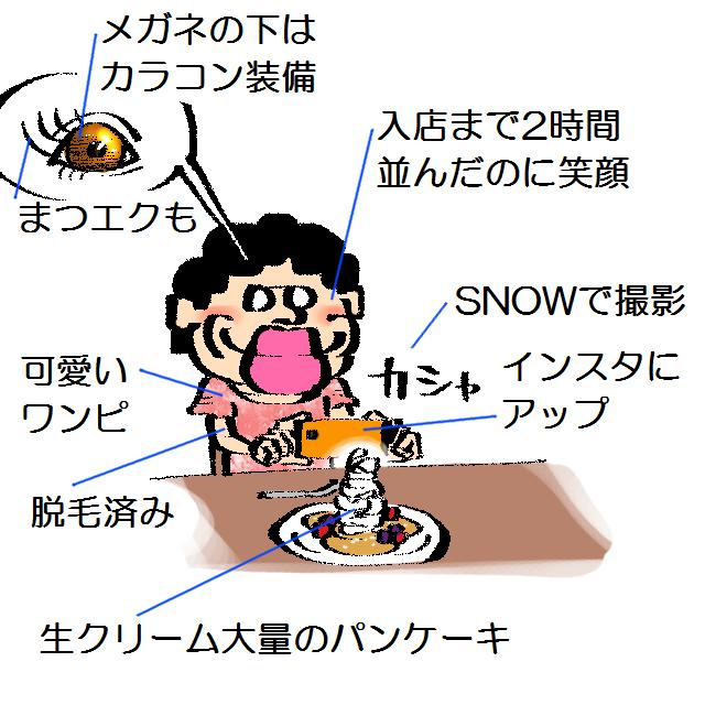 f:id:taikutsu8823:20170531215413p:plain