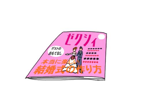 f:id:taikutsu8823:20170619231021p:plain