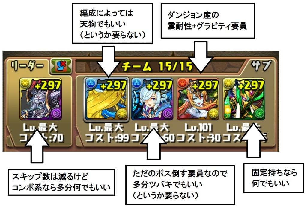 f:id:taikutsu8823:20180225175616j:plain
