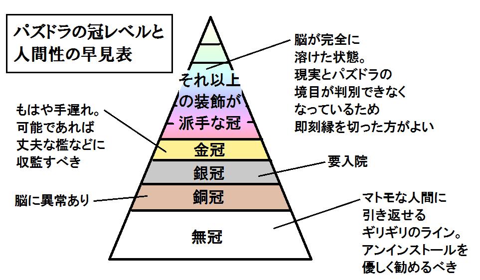 f:id:taikutsu8823:20180225185756p:plain