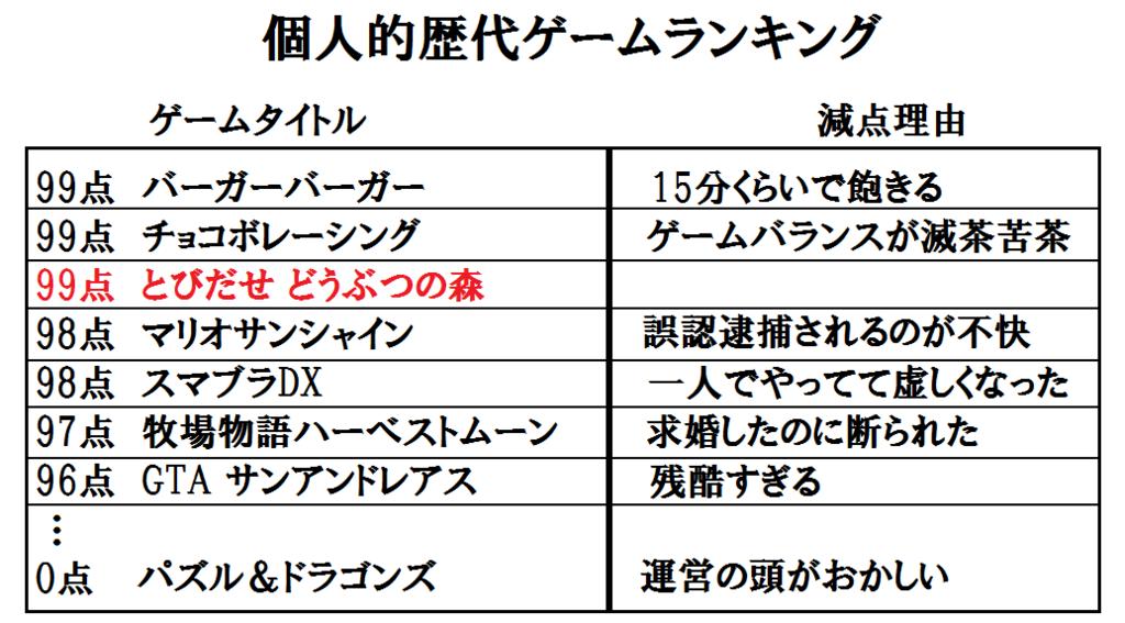 f:id:taikutsu8823:20180325220821p:plain
