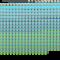 16x16…難しいな。一応セイル