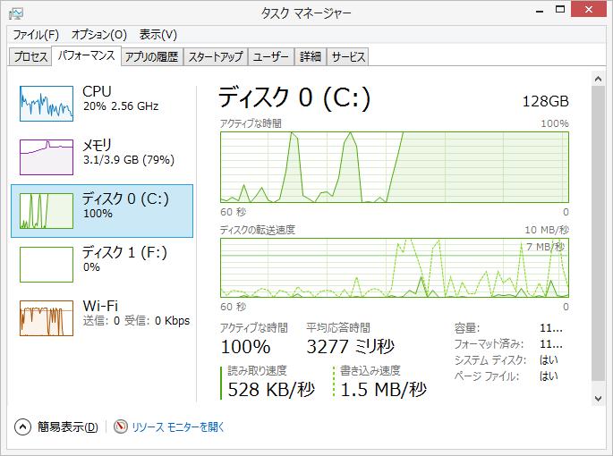 Win8.1のディスク100%((((´ω`))))