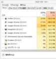 [windows]Firefoxと神姫ちゃんとタスクマネージャ