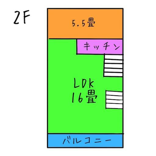 f:id:taimarunana:20190308235712j:image