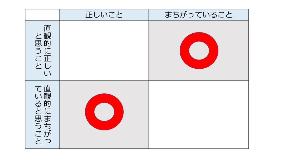 f:id:tainaka3101:20180927211923j:plain